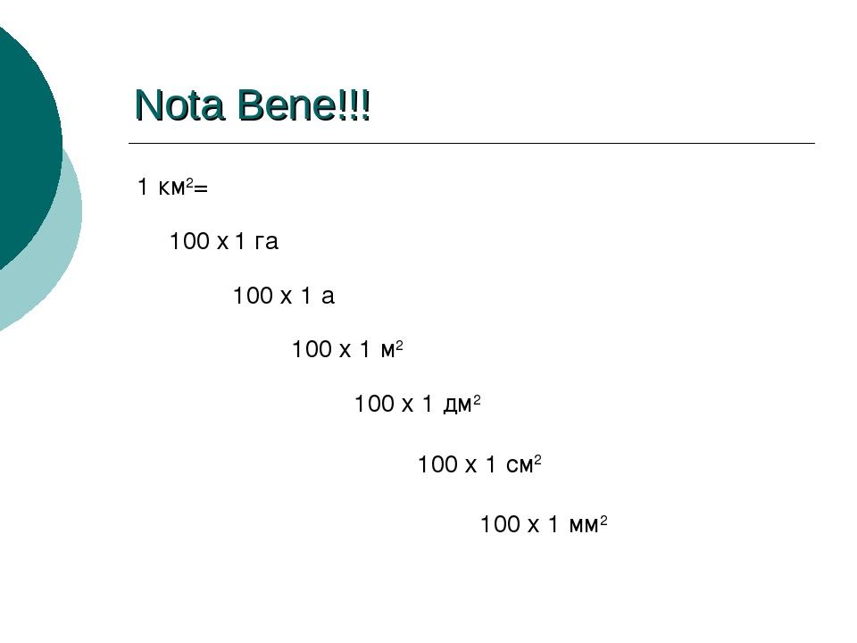 Nota Bene!!! 1 км2= 100 х 1 га 100 х 1 а 100 х 1 м2 100 х 1 дм2 100 х 1 см2 100 х 1 мм2