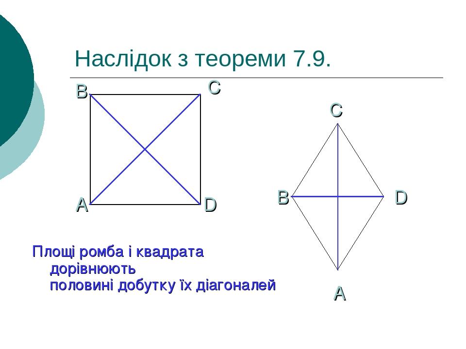 Наслідок з теореми 7.9. B C D A C D B A Площі ромба і квадрата дорівнюють половині добутку їх діагоналей