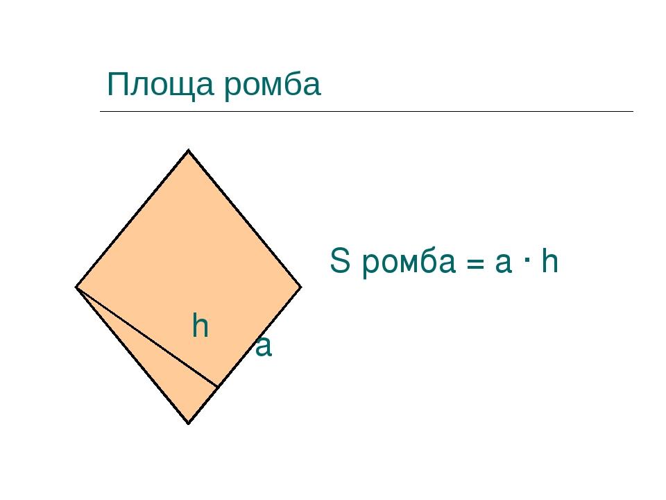 Площа ромба S ромба = a · h