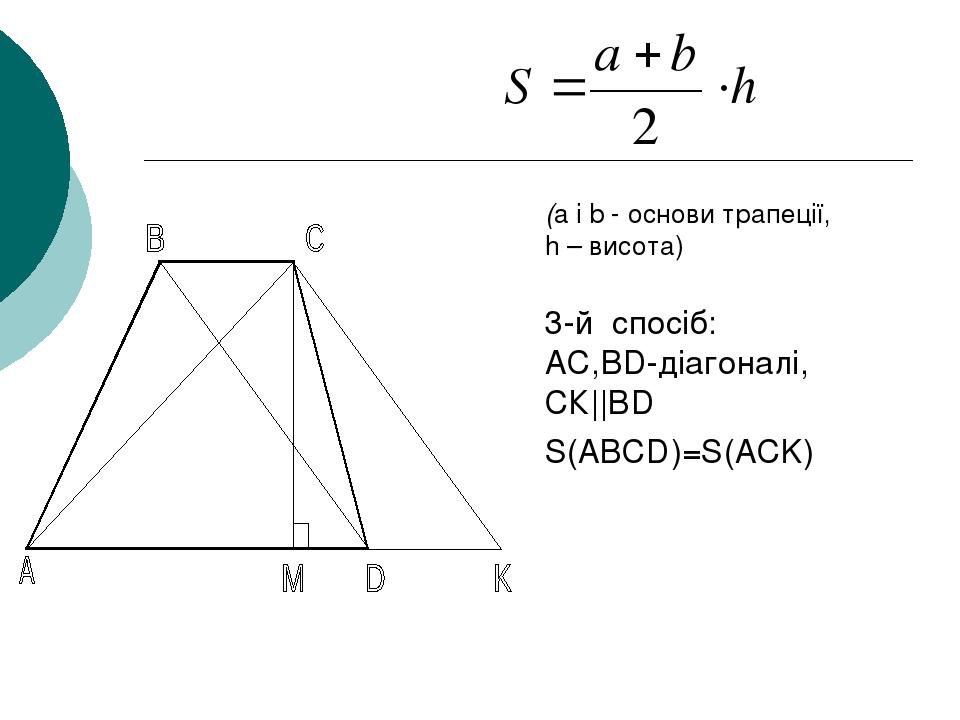 (a і b - основи трапеції, h – висота) 3-й спосіб: AC,BD-діагоналі, СК||BD S(ABCD)=S(ACK)