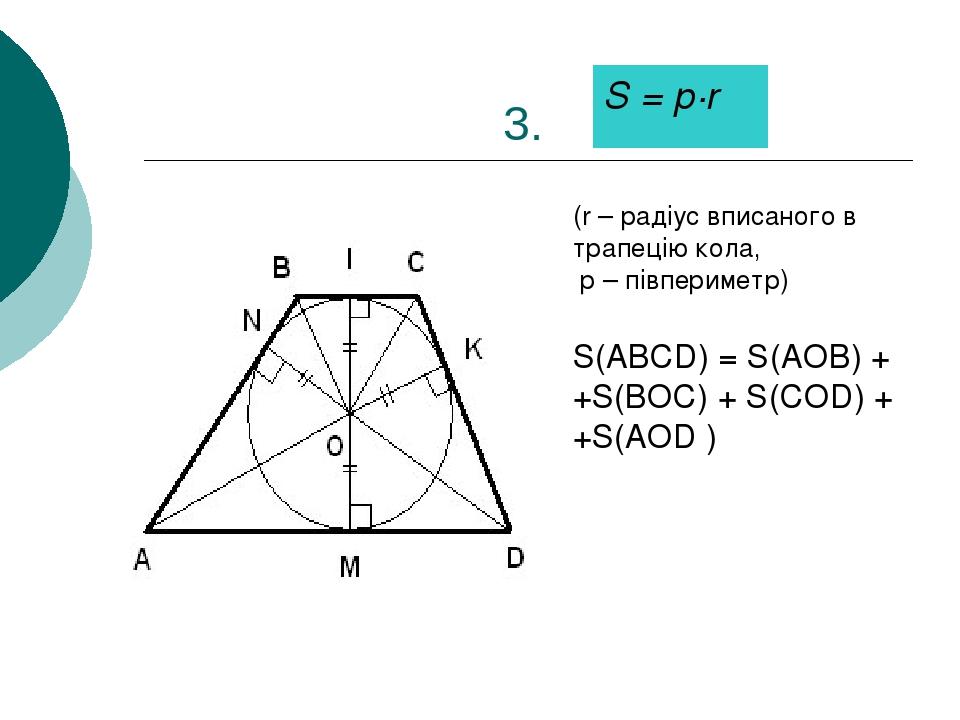 3. (r – радіус вписаного в трапецію кола, р – півпериметр) S(ABCD) = S(AOB) + +S(BOC) + S(COD) + +S(AOD ) S = p·r