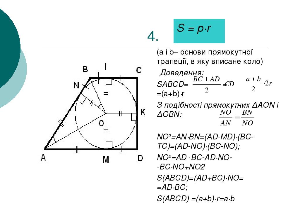 4. (a і b– основи прямокутної трапеції, в яку вписане коло) Доведення: SABCD= = =(a+b)·r З подібності прямокутних ∆AON і ∆OВN: NO2=AN·BN=(AD-MD)·(B...
