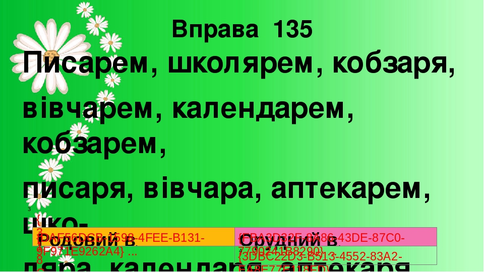 Вправа 135 Писарем, школярем, кобзаря, вівчарем, календарем, кобзарем, писаря, вівчара, аптекарем, шко- ляра, календаря, аптекаря.