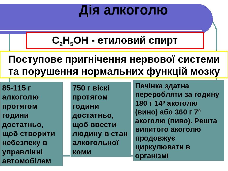 С2Н5ОН - етиловий спирт Дія алкоголю Іррегуляторний низхідний депресант центральної нервової системи 85-115 г алкоголю протягом години достатньо, щ...