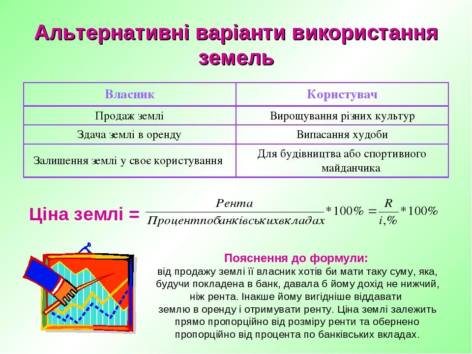 Альтернативні варіанти використання земель Ціна землі = Пояснення до формули: від продажу землі її власник хотів би мати таку суму, яка, будучи пок...