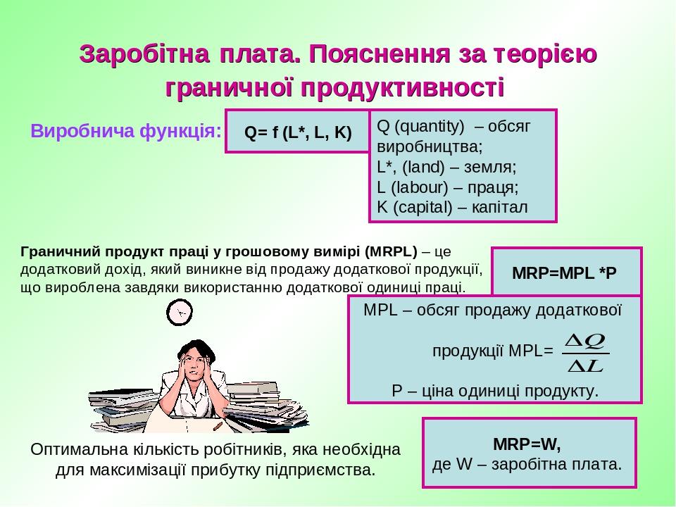 Заробітна плата. Пояснення за теорією граничної продуктивності Виробнича функція: Q= f (L*, L, K) Q (quantity) – обсяг виробництва; L*, (land) – зе...