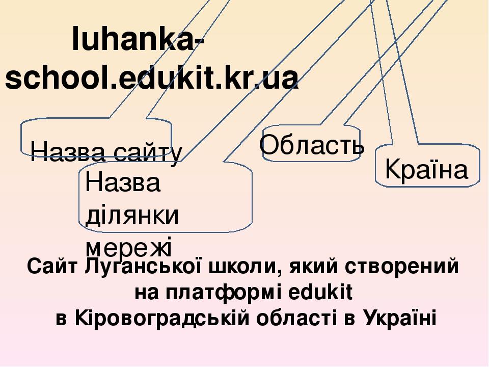 luhanka-school.edukit.kr.ua Назва сайту Назва ділянки мережі Область Країна Сайт Луганської школи, який створений на платформі edukit в Кіровоградс...