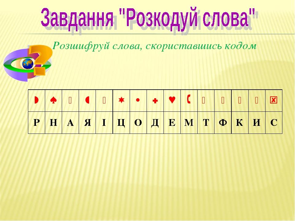 Розшифруй слова, скориставшись кодом                Р Н А Я І Ц О Д Е М Т Ф К И С