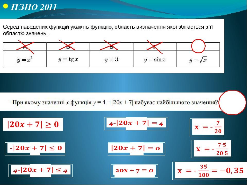 ПЗНО 2011 ПЗНО 2013 Д -0,35