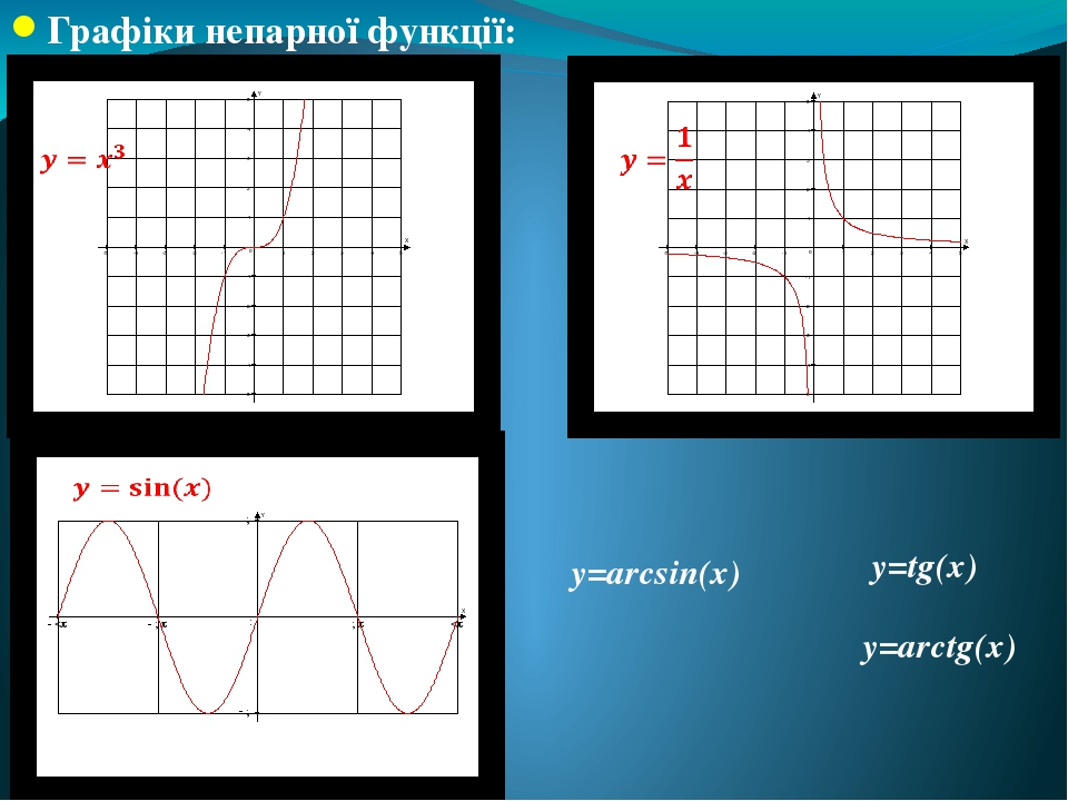 Графіки непарної функції: y=arcsin(x) y=tg(x) y=arctg(x)