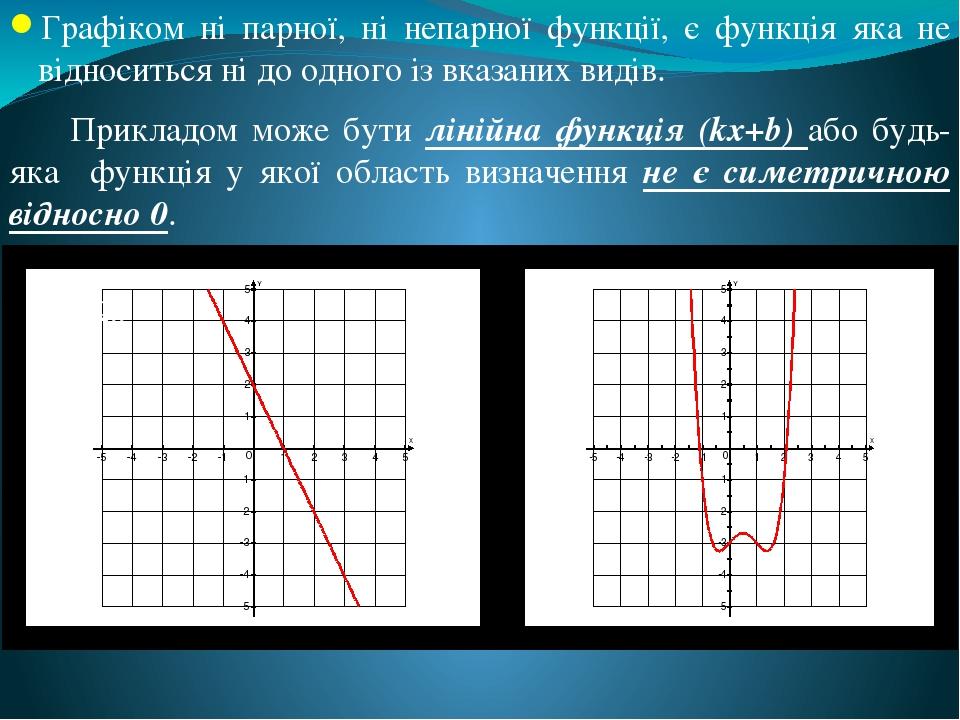 Графіком ні парної, ні непарної функції, є функція яка не відноситься ні до одного із вказаних видів. Прикладом може бути лінійна функція (kx+b) аб...