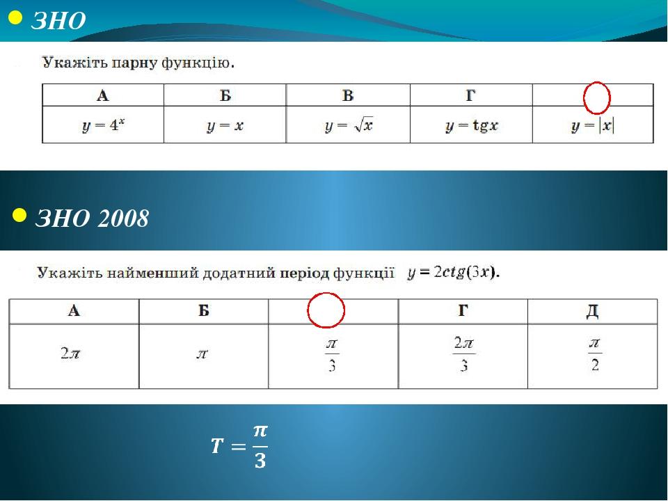 ЗНО 2013 Д ЗНО 2008 В