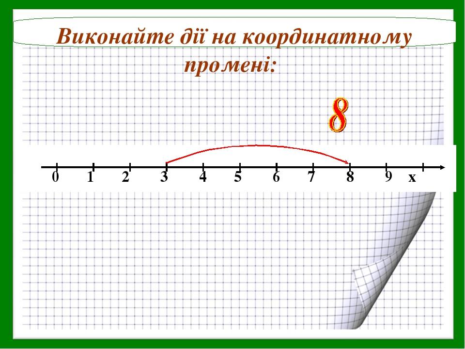 Виконайте дії на координатному промені: