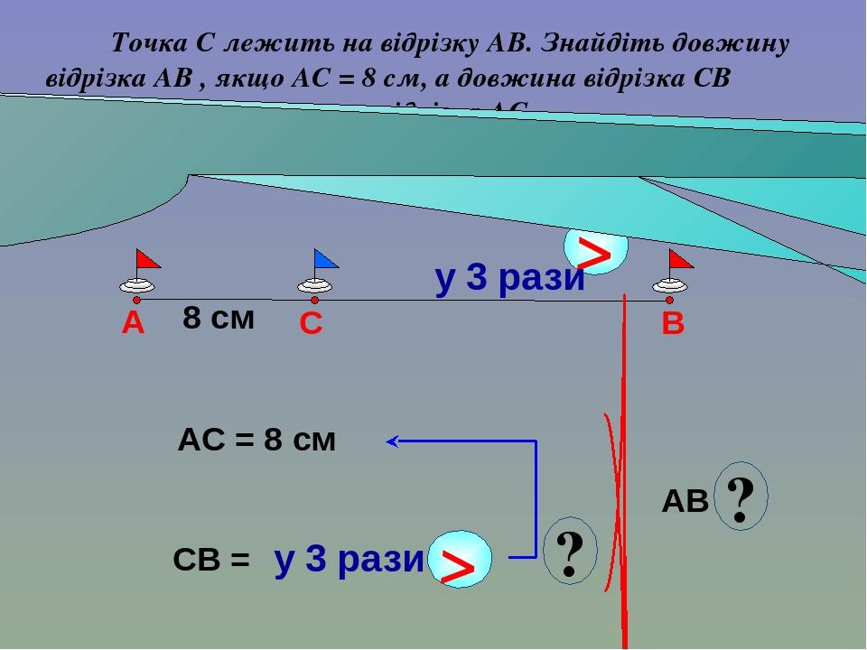 Точка С лежить на відрізку АВ. Знайдіть довжину відрізка АВ , якщо АС = 8 см, а довжина відрізка СВ у 3 рази більша довжини відрізка АС. АC = 8 см ...