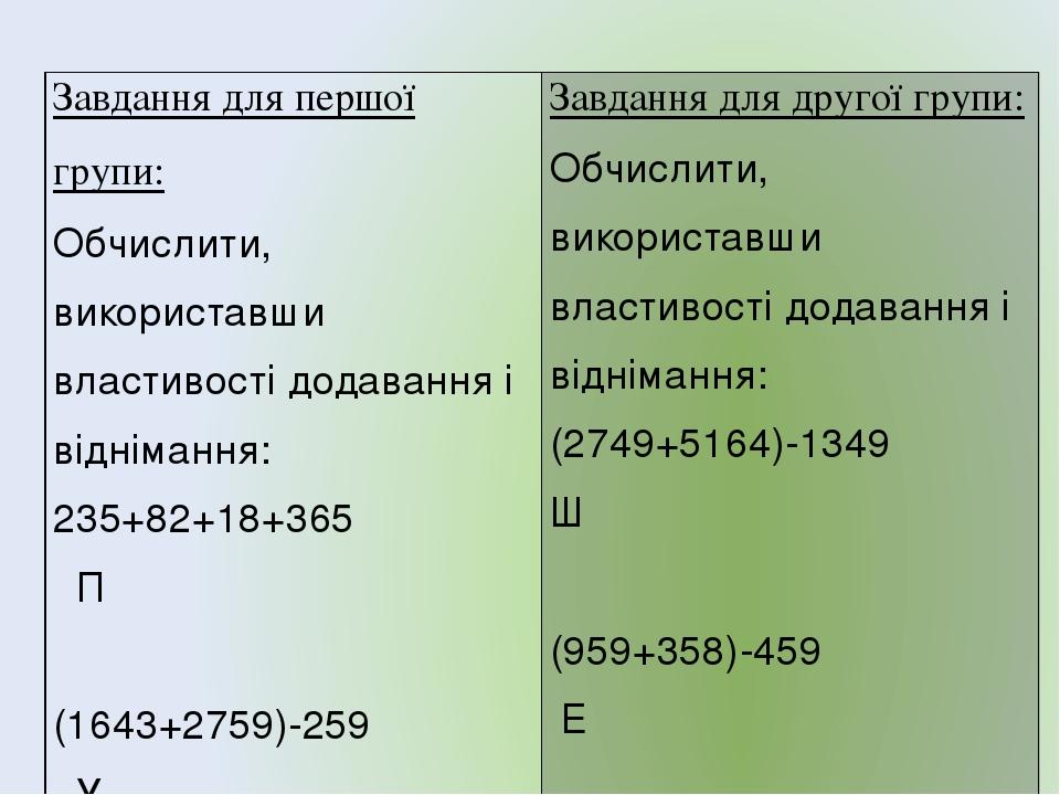 Завдання для першої групи: Обчислити, використавши властивості додавання і віднімання: 235+82+18+365П (1643+2759)-259У 54923-(6215+14623)К (913+798...