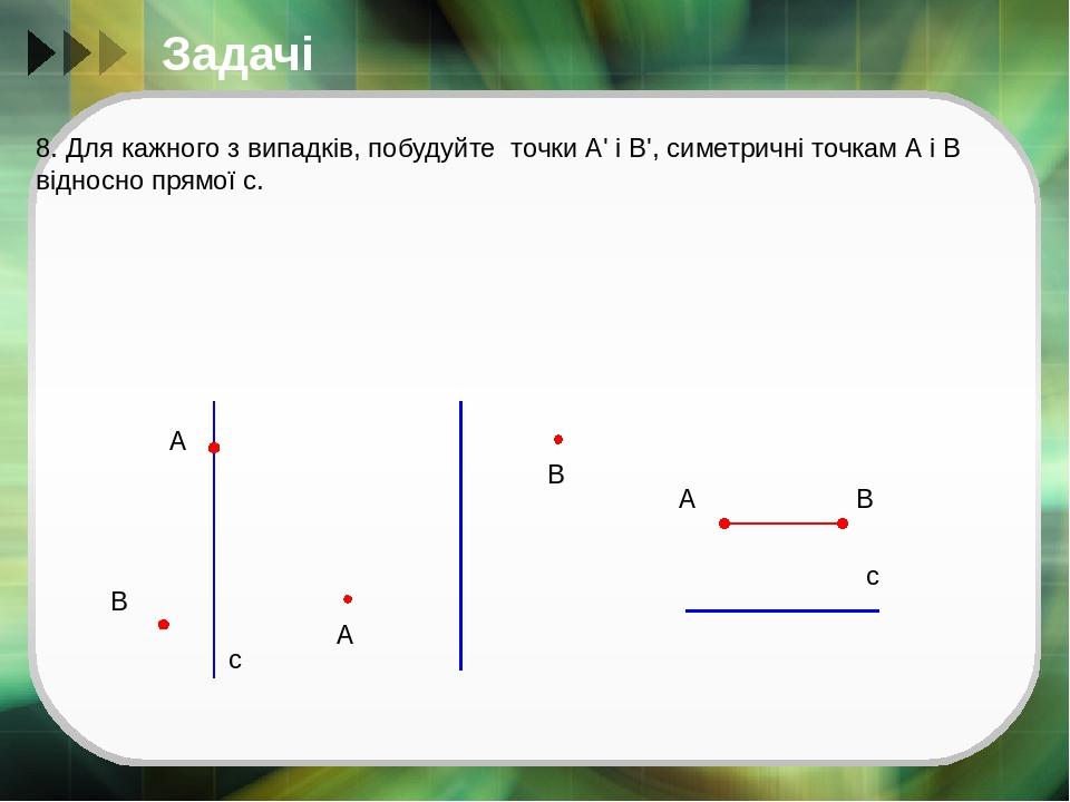 Задачі 8. Для кажного з випадків, побудуйте точки А' і В', симетричні точкам А і В відносно прямої с. В А с А В А В с