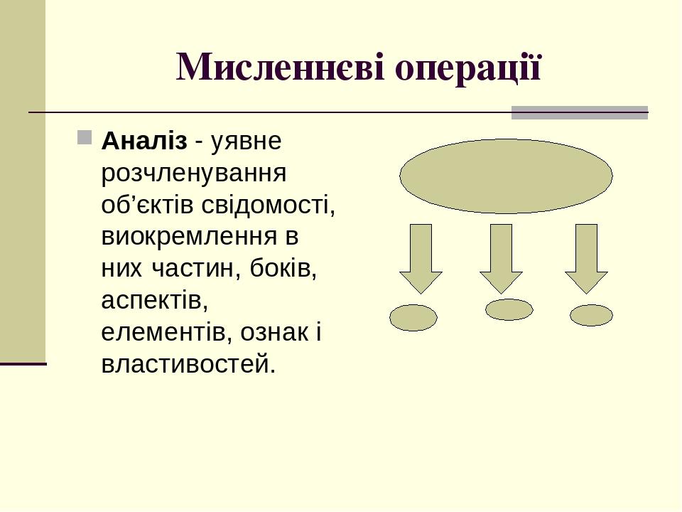 Мисленнєві операції Аналіз - уявне розчленування об'єктів свідомості, виокремлення в них частин, боків, аспектів, елементів, ознак і властивостей.
