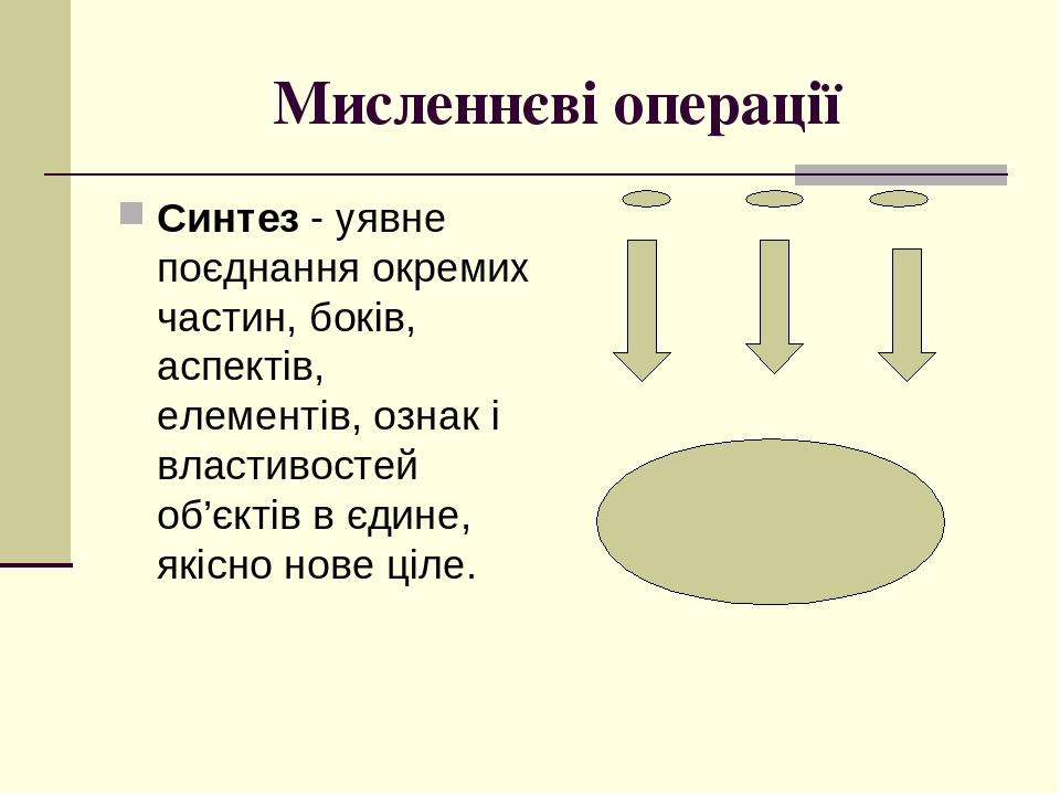 Мисленнєві операції Синтез - уявне поєднання окремих частин, боків, аспектів, елементів, ознак і властивостей об'єктів в єдине, якісно нове ціле.