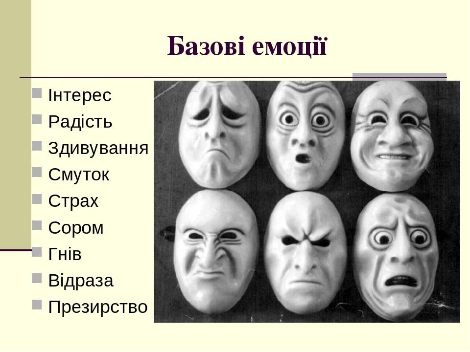 Базові емоції Інтерес Радість Здивування Смуток Страх Сором Гнів Відраза Презирство