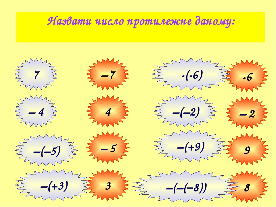 7 – 7 – 4 4 –(–5) – 5 –(+3) 3 -6 – 2 9 8 -(-6) –(–2) –(+9) –(–(–8)) Назвати число протилежне даному: