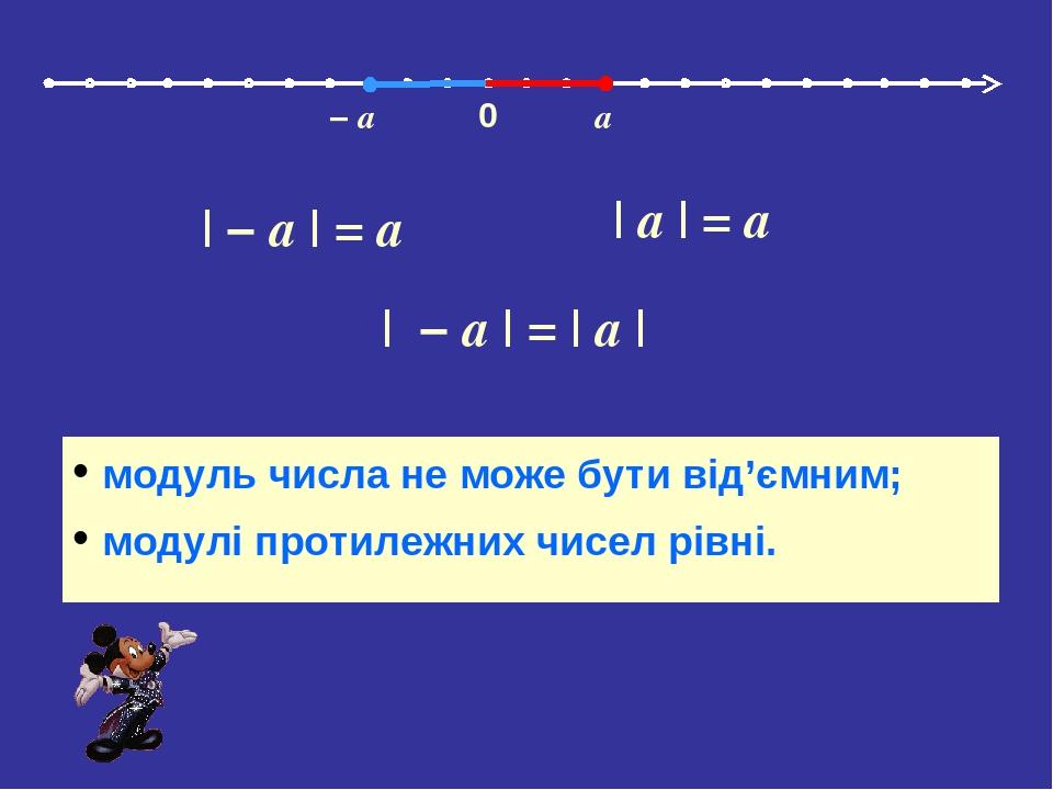 0 – а а | – а | = а | а | = а | – а | = | а | модуль числа не може бути від'ємним; модулі протилежних чисел рівні.