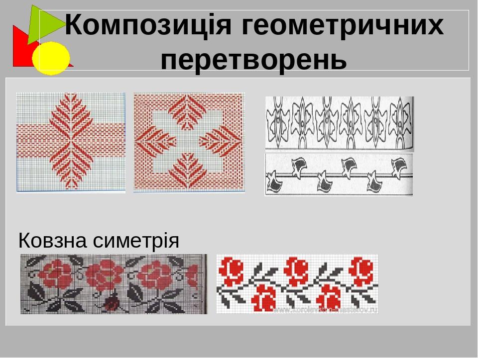 Композиція геометричних перетворень Ковзна симетрія