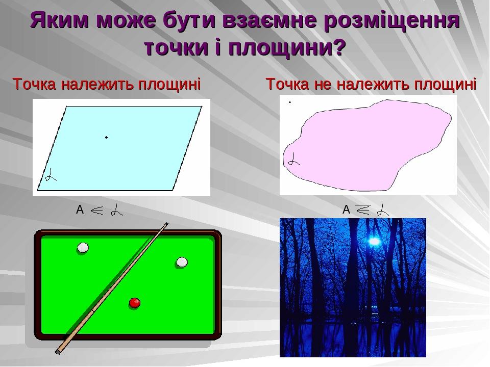 Яким може бути взаємне розміщення точки і площини? Точка належить площині Точка не належить площині А А