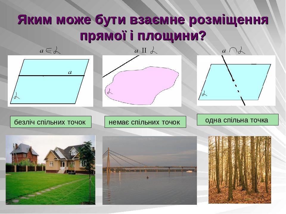 Яким може бути взаємне розміщення прямої і площини? безліч спільних точок немає спільних точок одна спільна точка