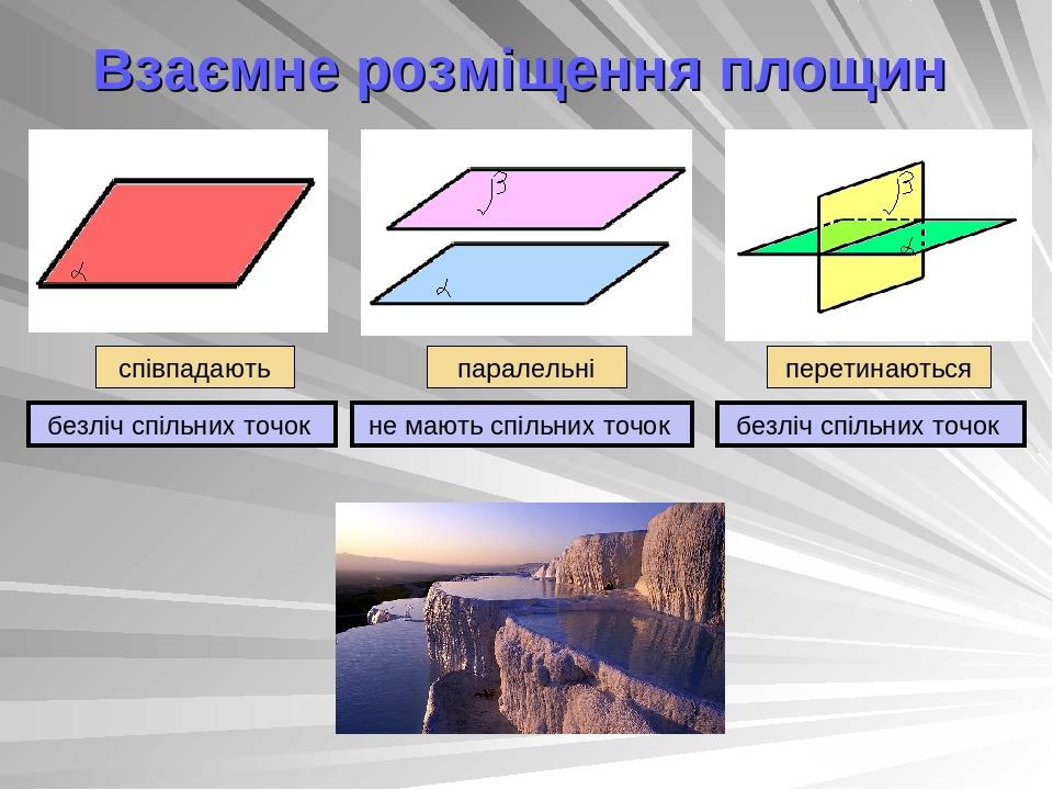 Взаємне розміщення площин безліч спільних точок не мають спільних точок безліч спільних точок