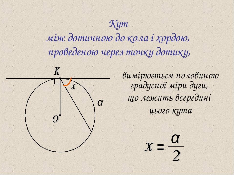 Кут між дотичною до кола і хордою, проведеною через точку дотику, вимірюється половиною градусної міри дуги, що лежить всередині цього кута α α