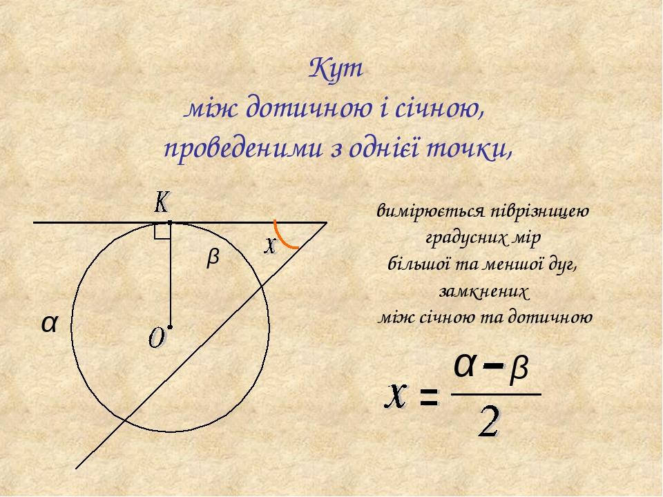 Кут між дотичною і січною, проведеними з однієї точки, вимірюється піврізницею градусних мір більшої та меншої дуг, замкнених між січною та дотично...