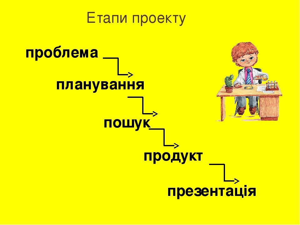 Етапи проекту проблема планування пошук продукт презентація