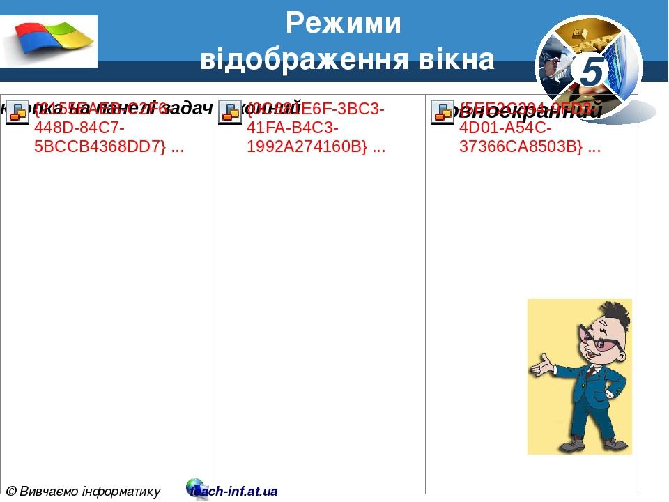 Режими відображення вікна 5 © Вивчаємо інформатику teach-inf.at.ua