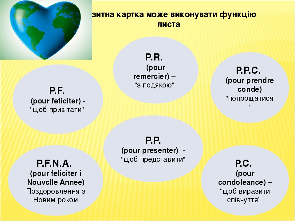 """Візитна картка може виконувати функцію листа P.F. (pour feficiter) - """"щоб привітати"""" P.R. (pour remercier) – """"з подякою"""" P.F.N.A. (pour feliciter і..."""
