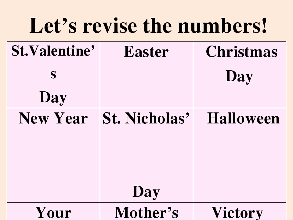 Let's revise the numbers! St.Valentine's Day Easter Christmas Day NewYear St.Nicholas' Day Halloween Your Birthday Mother's Day Victory Day