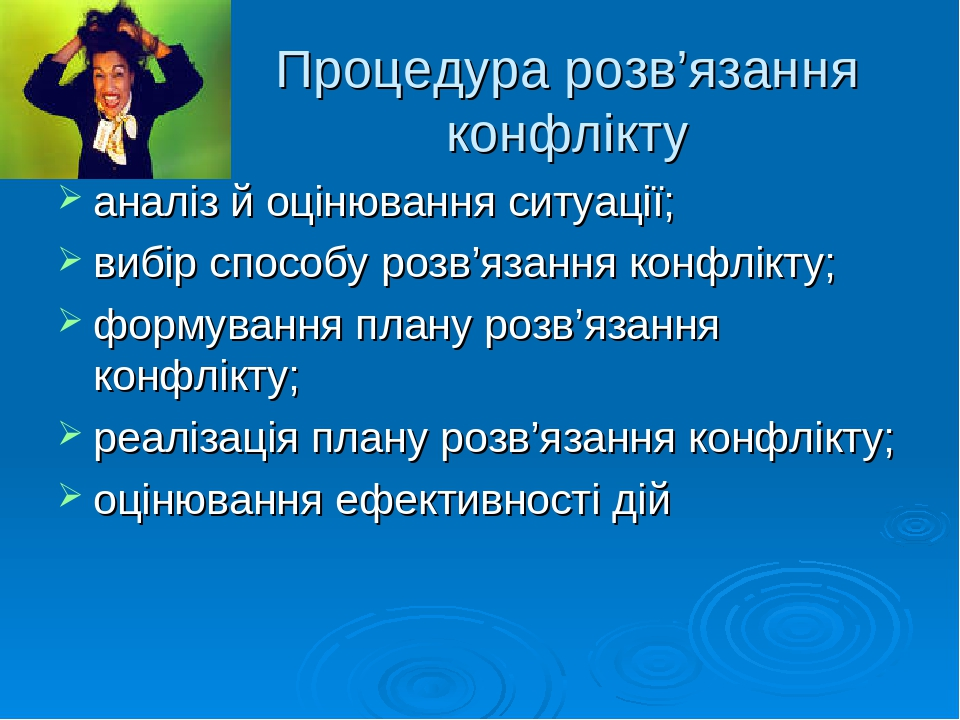 Процедура розв'язання конфлікту аналіз й оцінювання ситуації; вибір способу розв'язання конфлікту; формування плану розв'язання конфлікту; реалізац...