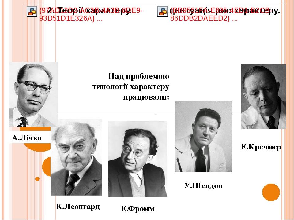 Над проблемою типології характеру працювали: Е.Кречмер У.Шелдон Е.Фромм К.Леонгард А.Лічко