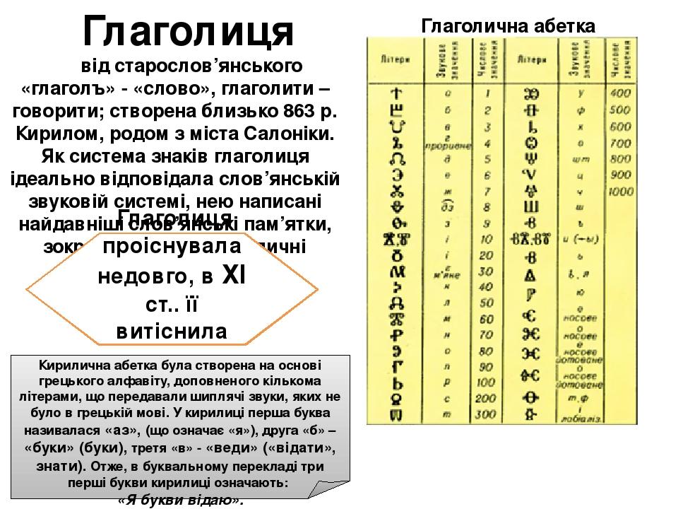 Глаголиця від старослов'янського «глаголъ» - «слово», глаголити – говорити; створена близько 863 р. Кирилом, родом з міста Салоніки. Як система зна...