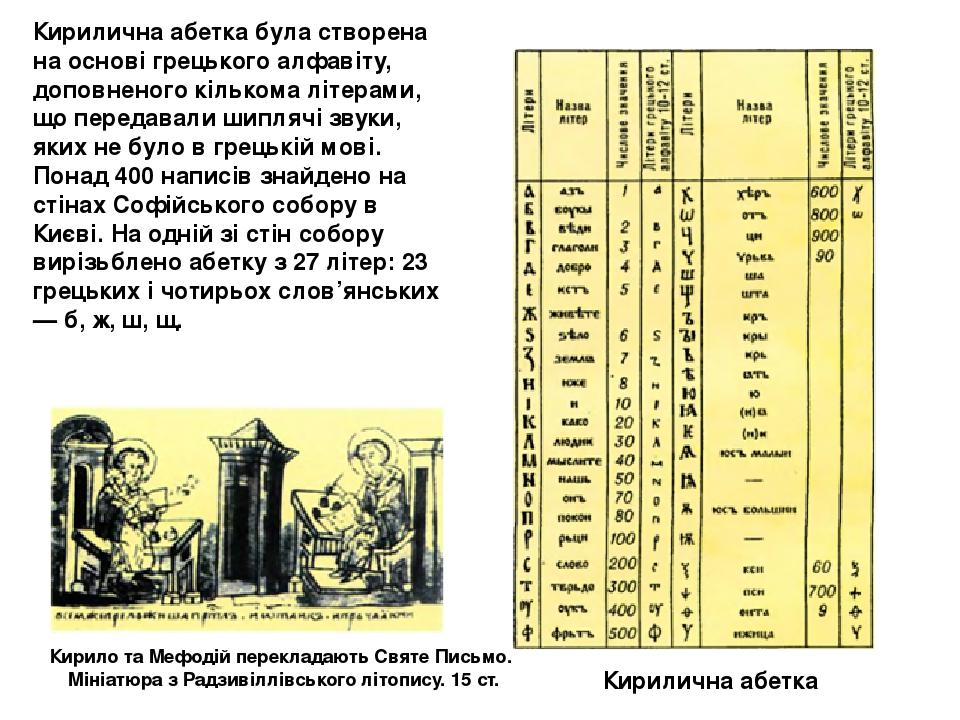 Кирилична абетка була створена на основі грецького алфавіту, доповненого кількома літерами, що передавали шиплячі звуки, яких не було в грецькій мо...