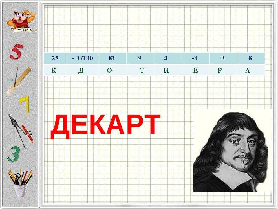 ДЕКАРТ 25 - 1/100 81 9 4 -3 3 8 К Д О Т И Е Р А