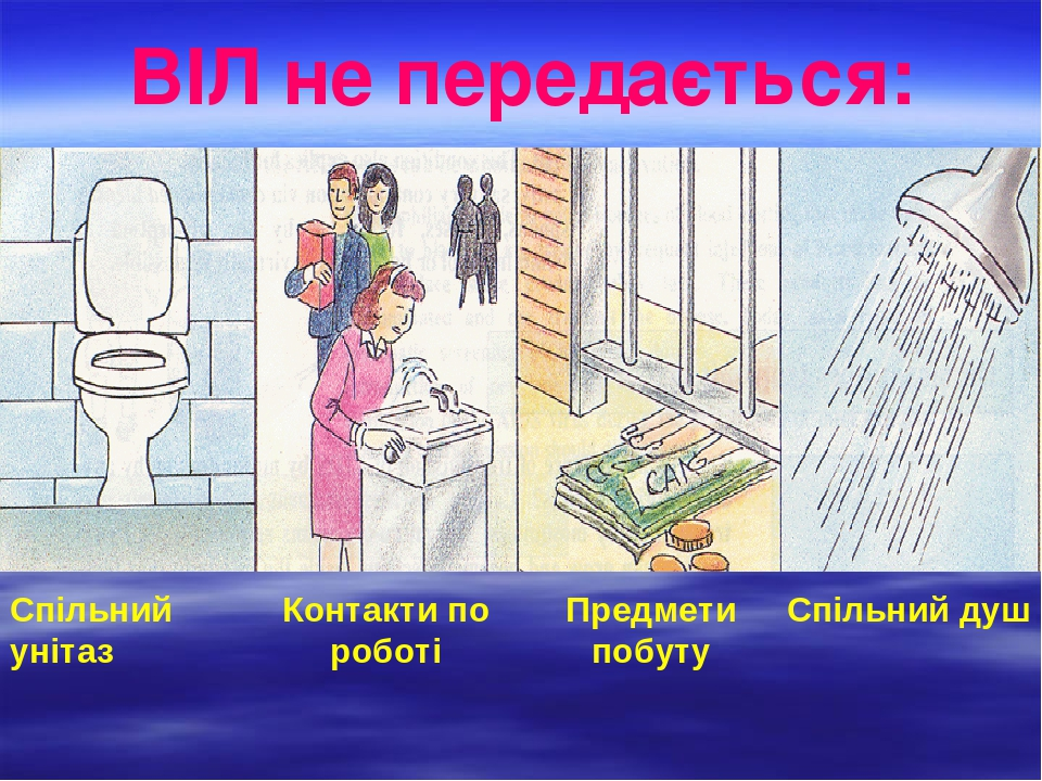 Спільний унітаз Контакти по роботі Предмети побуту Спільний душ ВІЛ не передається:
