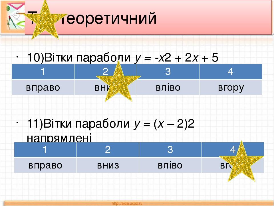 10)Вітки параболи у = -х2 + 2х + 5 напрямлені 11)Вітки параболи у = (х – 2)2 напрямлені Тур теоретичний 1 2 3 4 вправо вниз вліво вгору 1 2 3 4 впр...