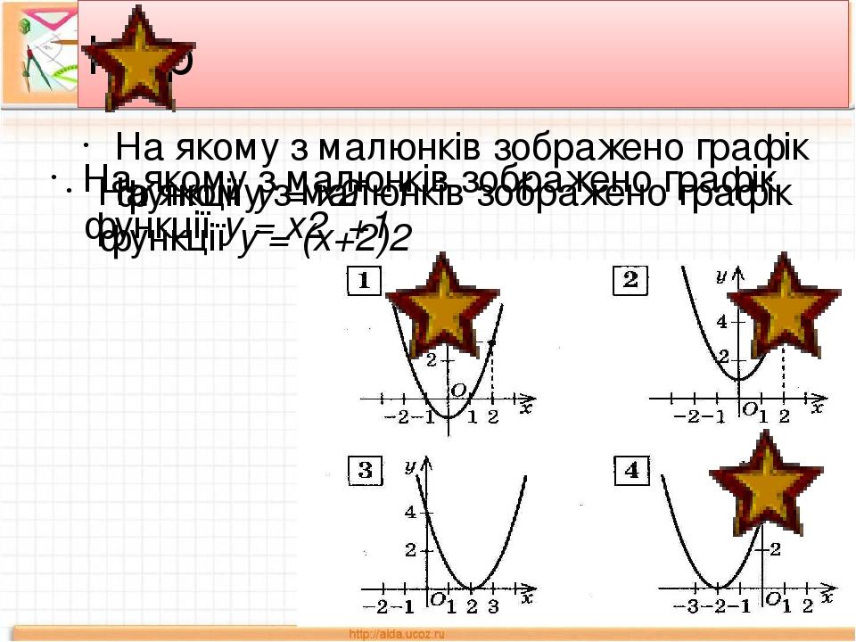 На якому з малюнків зображено графік функції у = х2 +1 І тур На якому з малюнків зображено графік функції у = (х+2)2 На якому з малюнків зображено ...