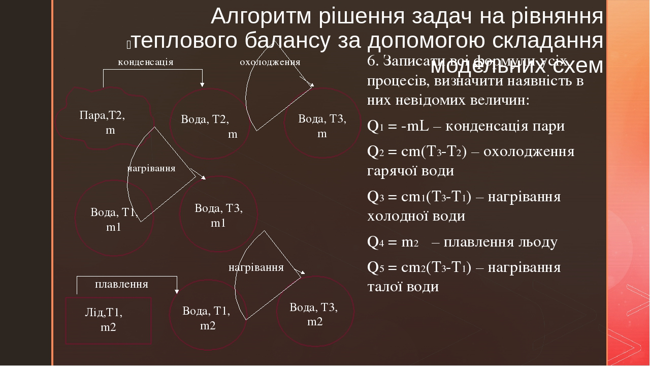 Алгоритм рішення задач на рівняння теплового балансу за допомогою складання модельних схем нагрівання 6. Записати всі формули усіх процесів, визнач...