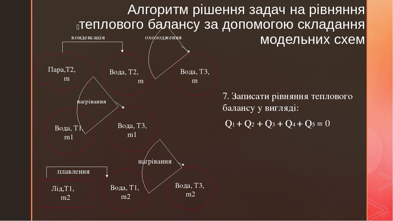 Алгоритм рішення задач на рівняння теплового балансу за допомогою складання модельних схем нагрівання 7. Записати рівняння теплового балансу у вигл...