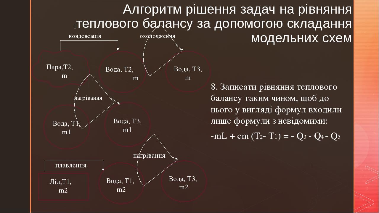 Алгоритм рішення задач на рівняння теплового балансу за допомогою складання модельних схем нагрівання 8. Записати рівняння теплового балансу таким ...