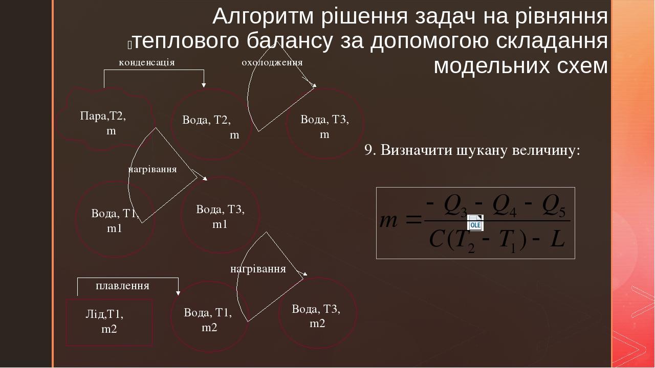 Алгоритм рішення задач на рівняння теплового балансу за допомогою складання модельних схем нагрівання 9. Визначити шукану величину: Вода, T3, m Пар...