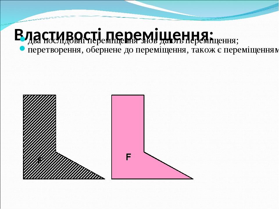 Властивості переміщення: два послідовні переміщення знов дають переміщення; F F′ перетворення, обернене до переміщення, також є переміщенням.