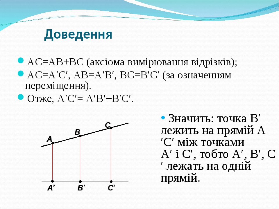 Доведення АС=АВ+ВС (аксіома вимірювання відрізків); АС=А′С′, АВ=А′В′, ВС=В′С′ (за означенням переміщення). Отже, А′С′= А′В′+В′С′. A B C A' B' C' Зн...