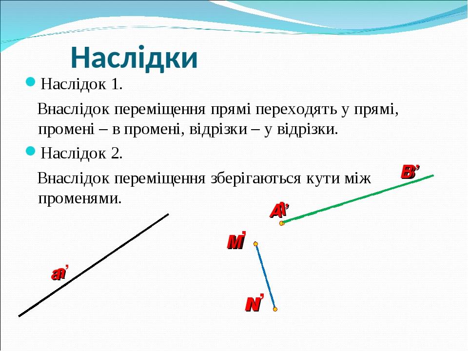 Наслідки Наслідок 1. Внаслідок переміщення прямі переходять у прямі, промені – в промені, відрізки – у відрізки. Наслідок 2. Внаслідок переміщення ...